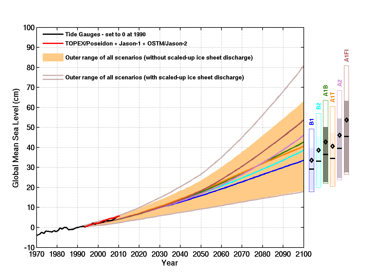 Sea-level Rise :: CSIRO & ACECRC ::